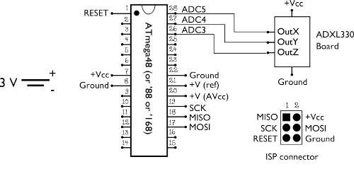 Using an ADXL330 accelerometer with an AVR microcontroller | Evil Mad Scientist Laboratories