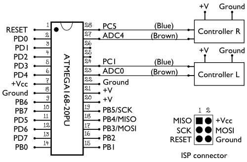 AVR microcontroller setup