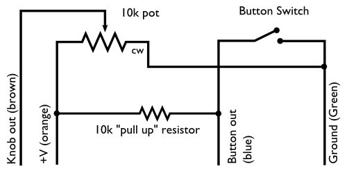 Controller box diagram