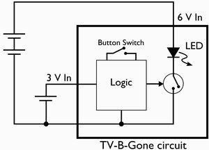 vintage remote tv b gone case mod evil mad scientist laboratories rh evilmadscientist com Ir Sensor Circuit Diagram RF Transmitter Circuit Diagram
