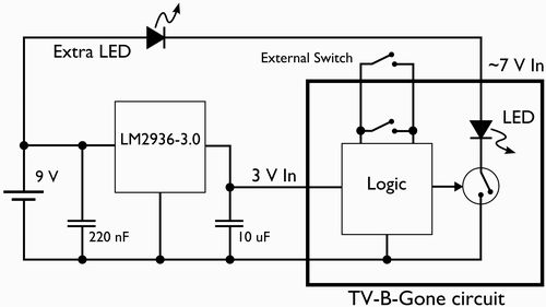 Tv B Gone Circuit Diagram Jackson V