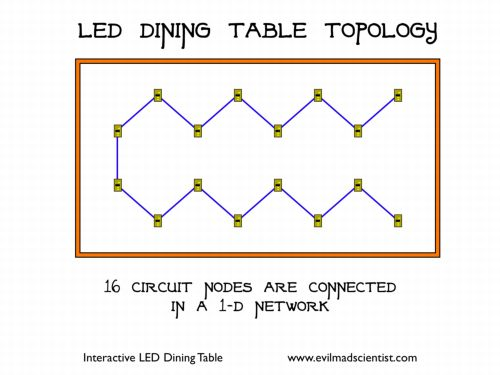 interactive led dining table circuit evil mad scientist laboratories rh evilmadscientist com